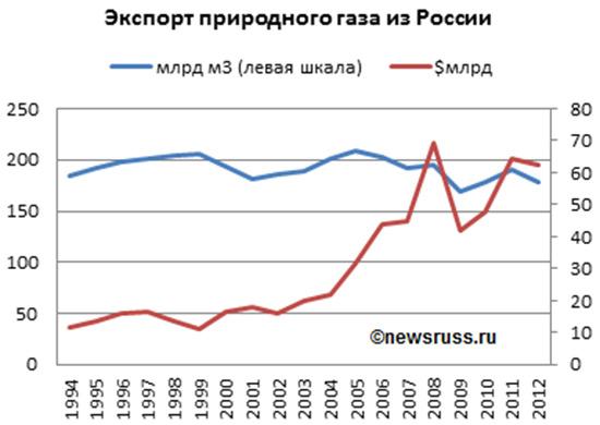 Кнр экспорт в из россии проституток