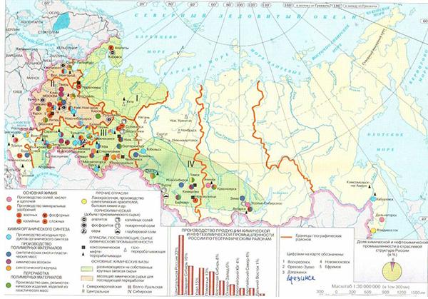 ведущие отрасли производства сибирской базы